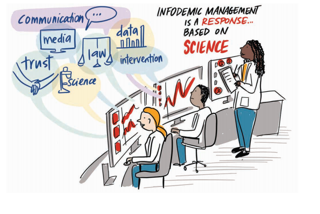 RESEARCH AGENDA FOR MANAGING INFODEMICS | WHO online security